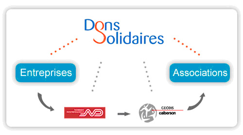 logistique dons solidaires